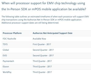 authorize.net emv processor certification schedule 2017