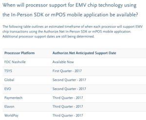 authorize.net emv processor certification schedule 2017